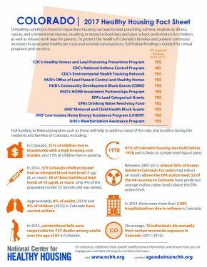 Colorado 2017 Healthy Housing Fact Sheet