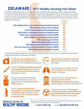 Delaware 2017 Healthy Housing Fact Sheet