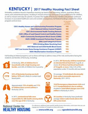 Kentucky 2017 Healthy Housing Fact Sheet