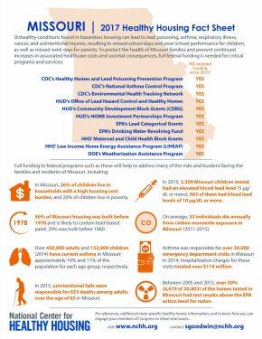 Missouri 2017 Healthy Housing Fact Sheet