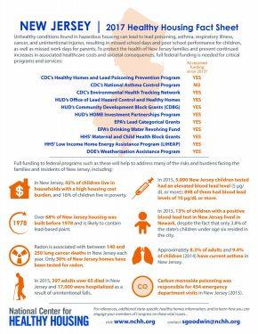 New Jersey 2017 Healthy Housing Fact Sheet