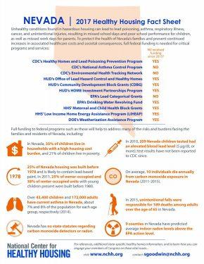 Nevada 2017 Healthy Housing Fact Sheet
