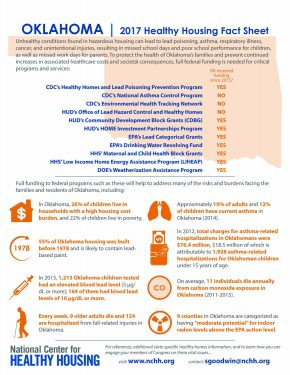 Oklahoma 2017 Healthy Housing Fact Sheet