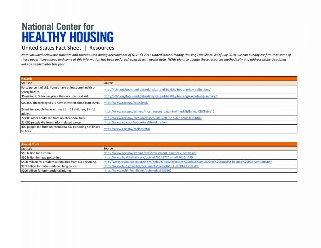 Fact Sheet: State Healthy Housing Fact Sheets – Resources
