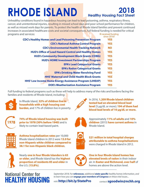 Fact Sheet: Healthy Housing in Rhode Island 2018   NCHH
