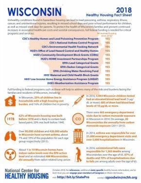 Healthy Housing Fact Sheet - Wisconsin 2018