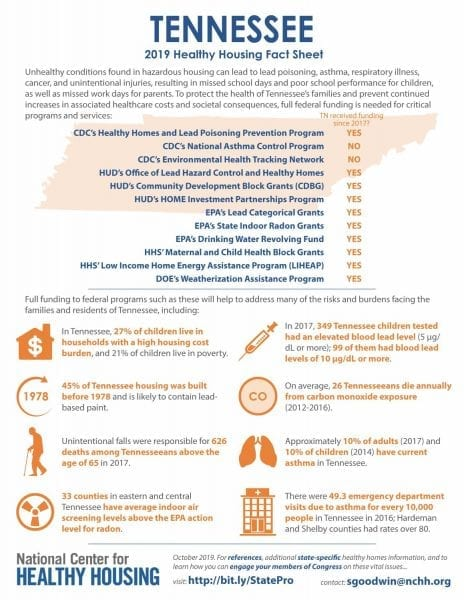 Healthy Housing Fact Sheet - Tennessee 2019