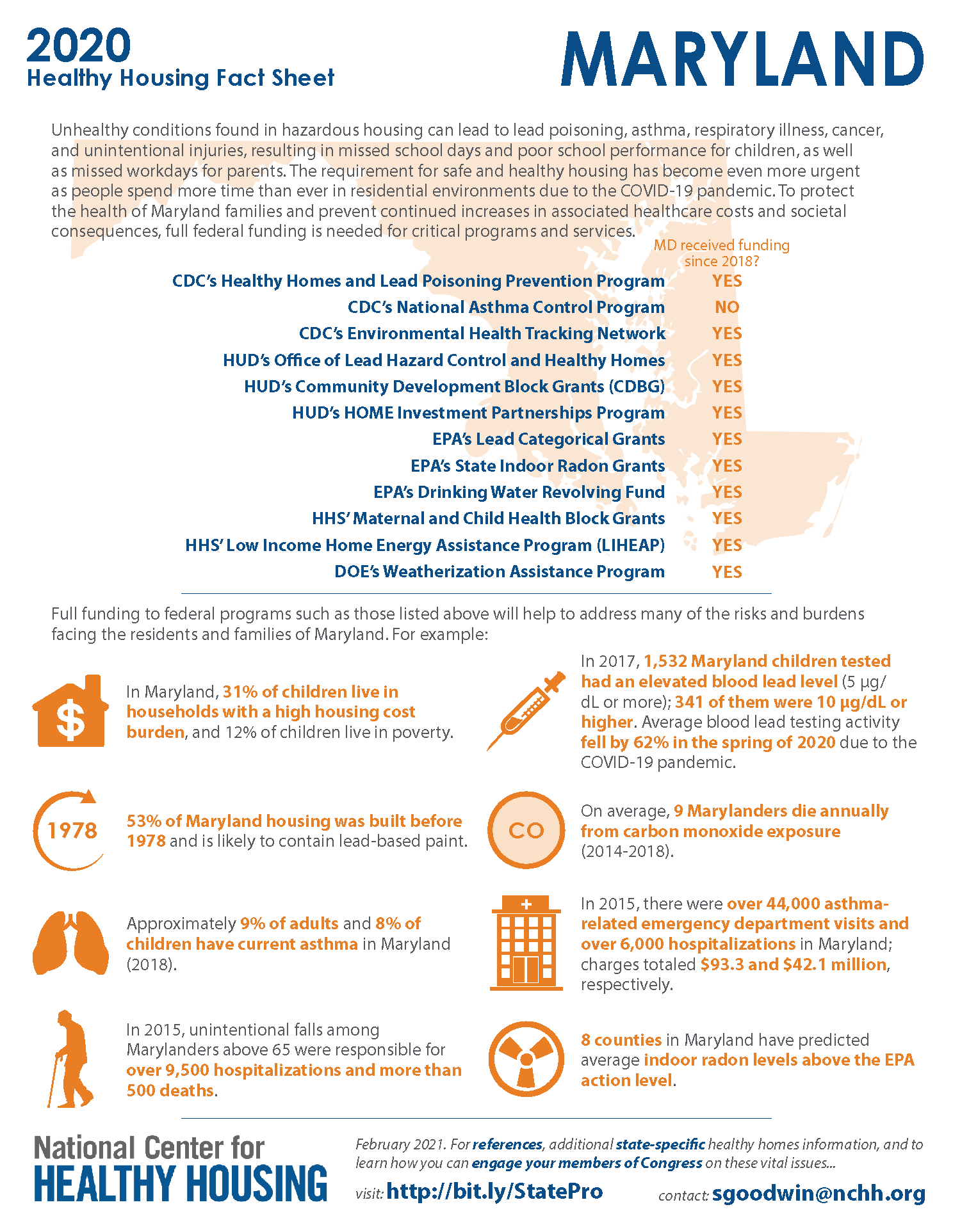 Healthy Housing Fact Sheet - Maryland 2020
