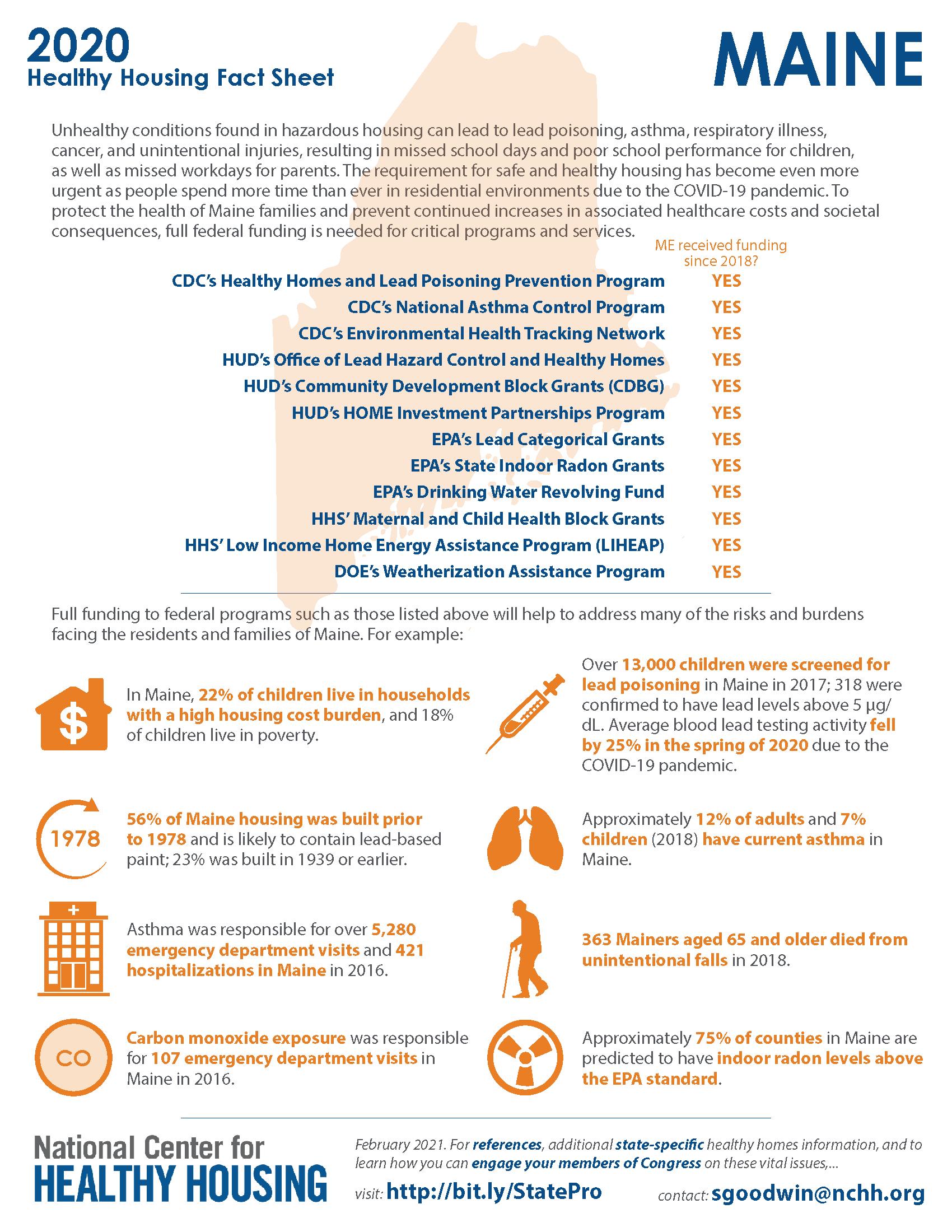 Healthy Housing Fact Sheet - Maine 2020