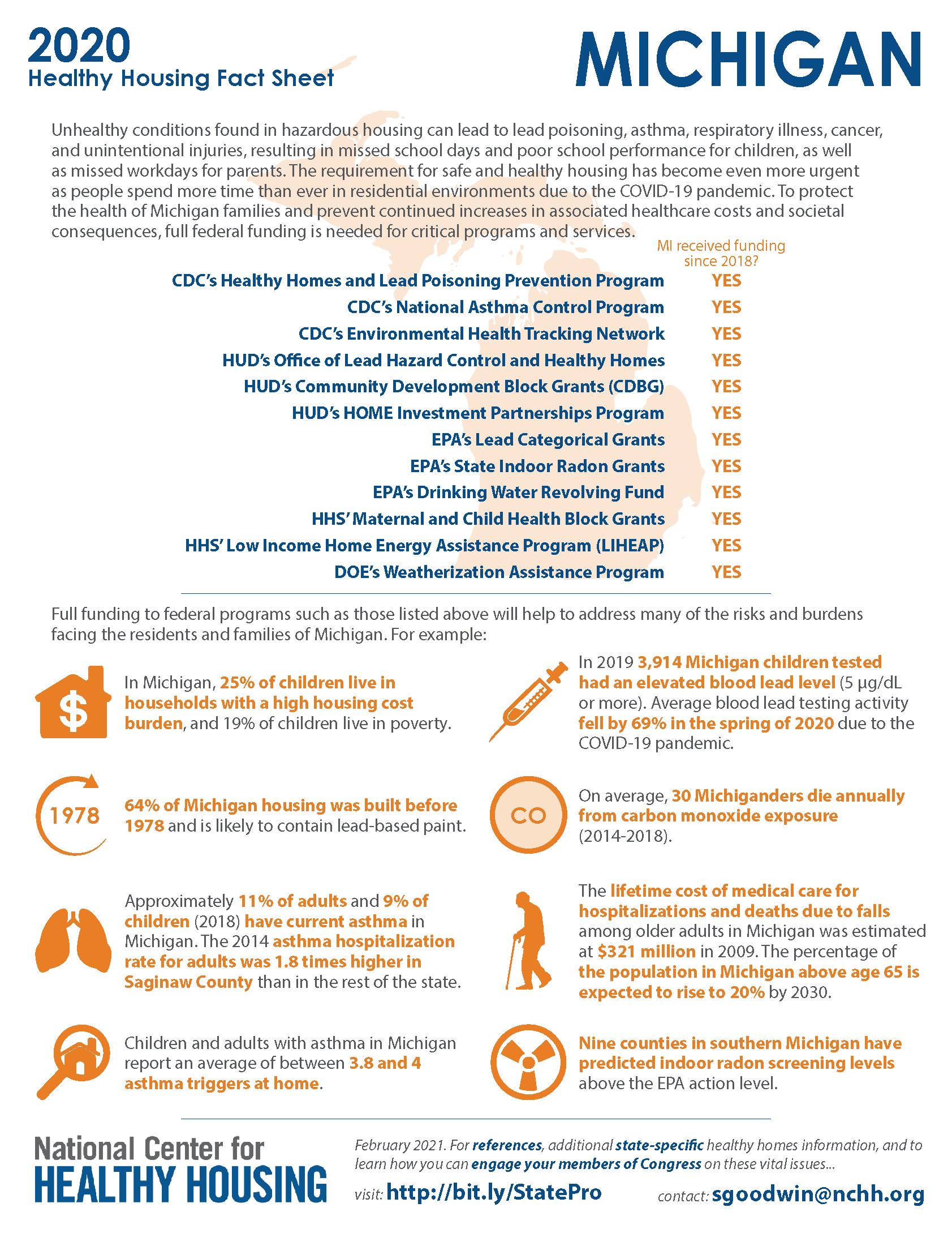 Healthy Housing Fact Sheet - Michigan 2020