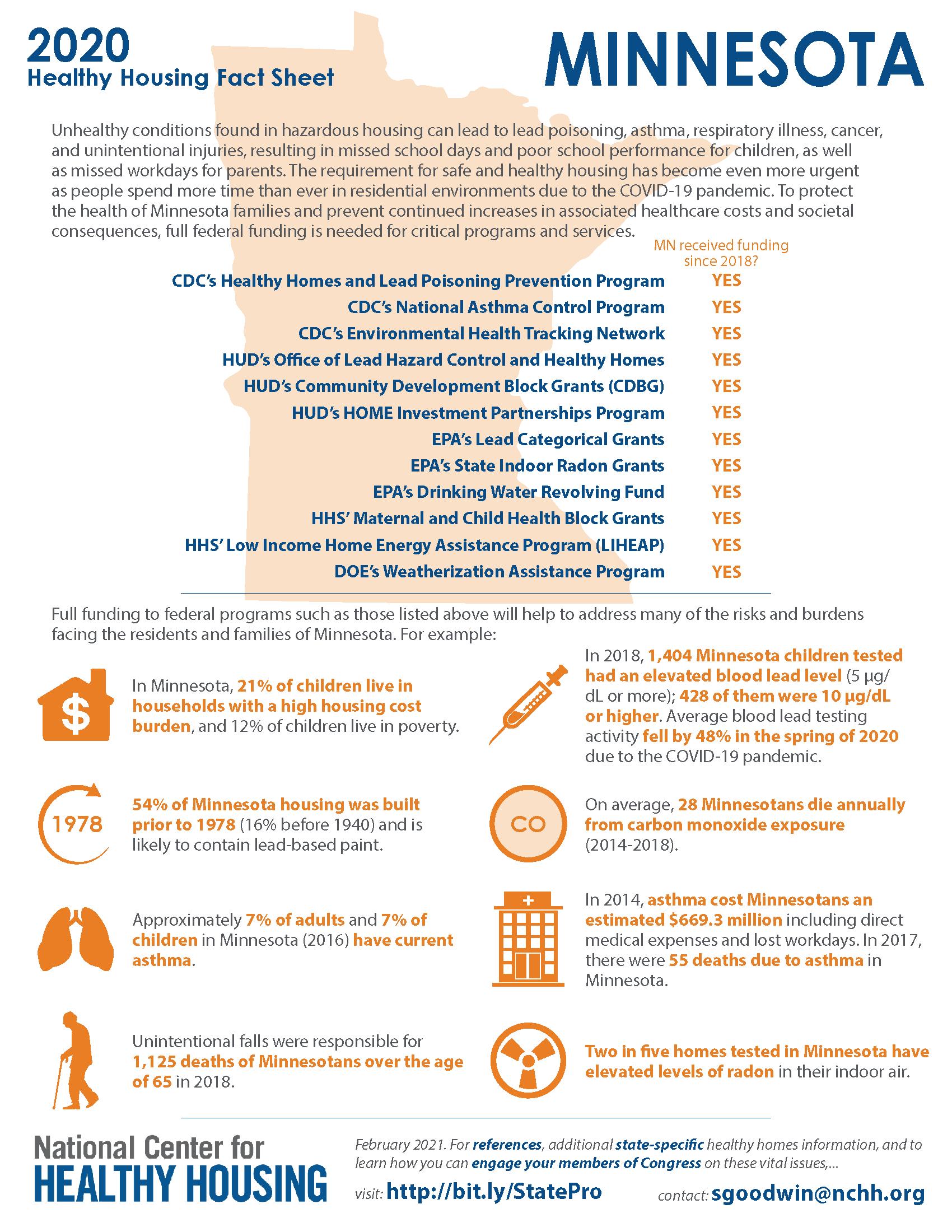 Healthy Housing Fact Sheet - Minnesota 2020