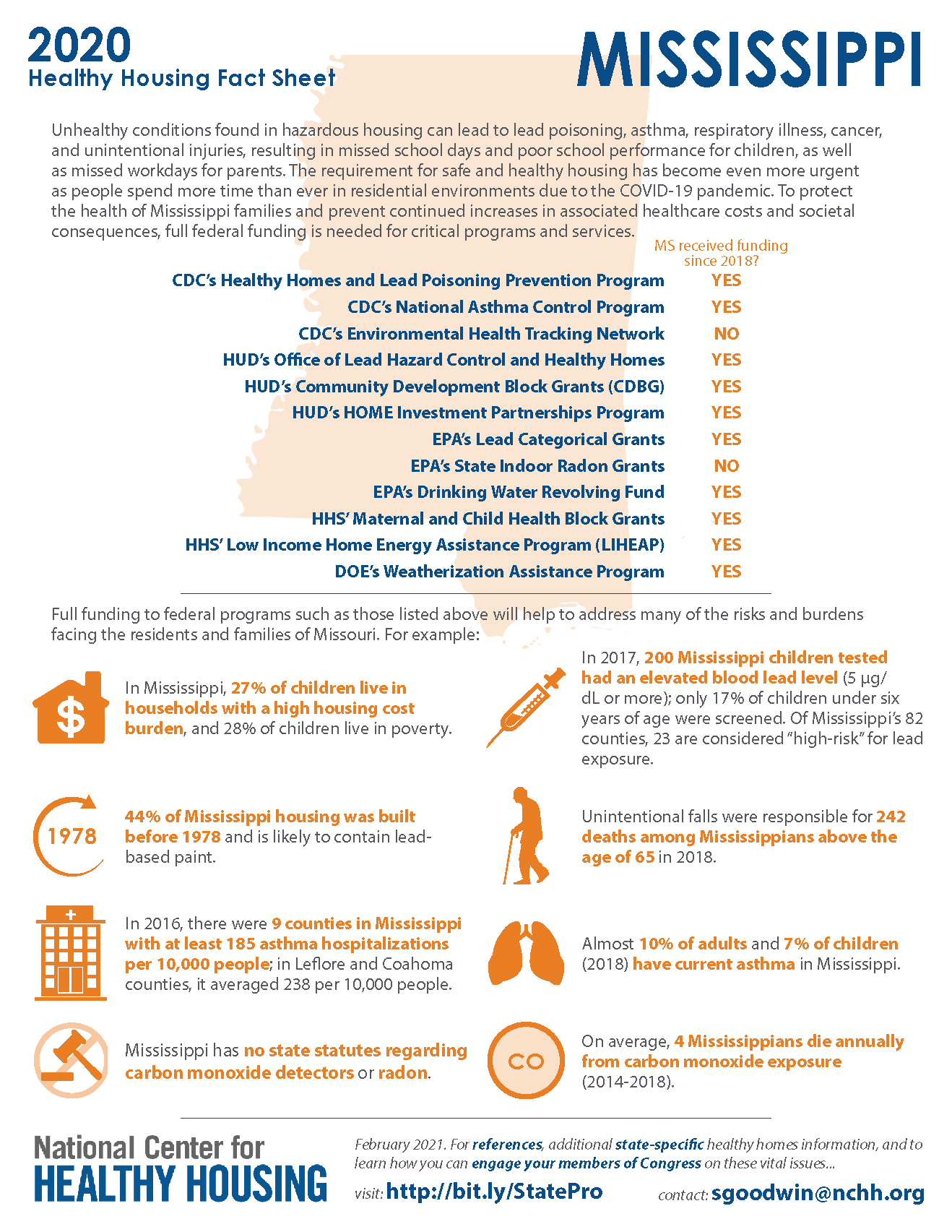 Healthy Housing Fact Sheet - Mississippi 2020