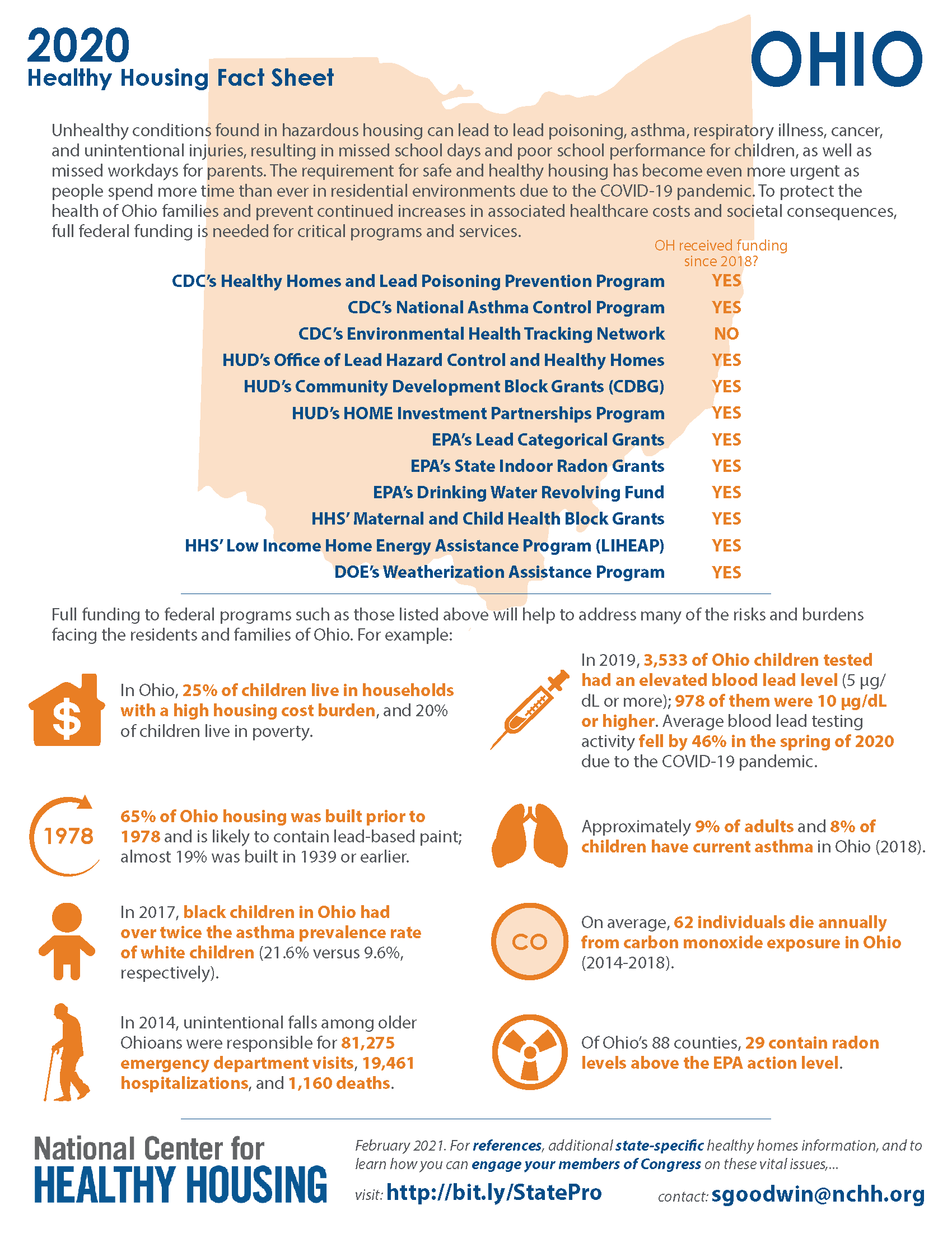 Healthy Housing Fact Sheet - Ohio 2020