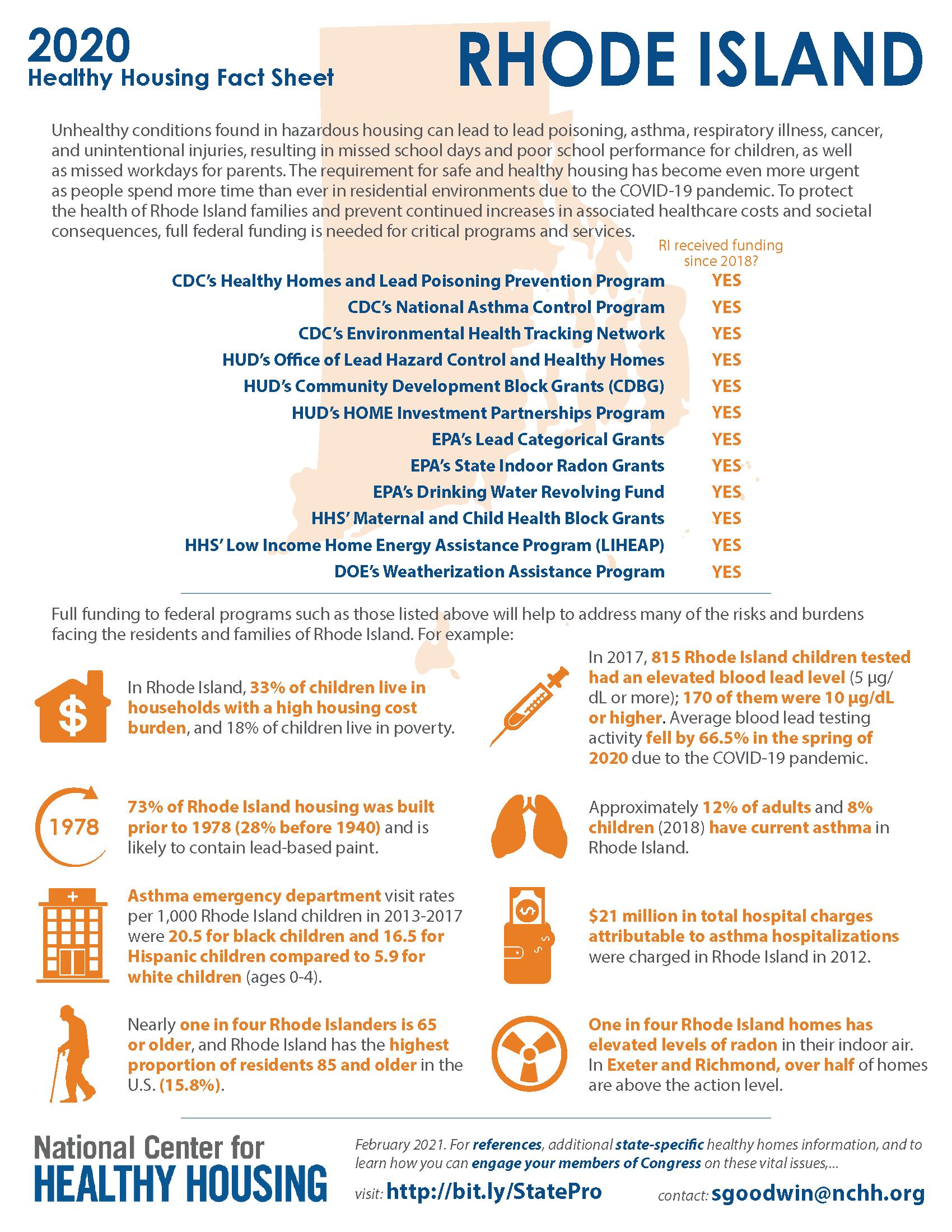 Healthy Housing Fact Sheet - Rhode Island 2020