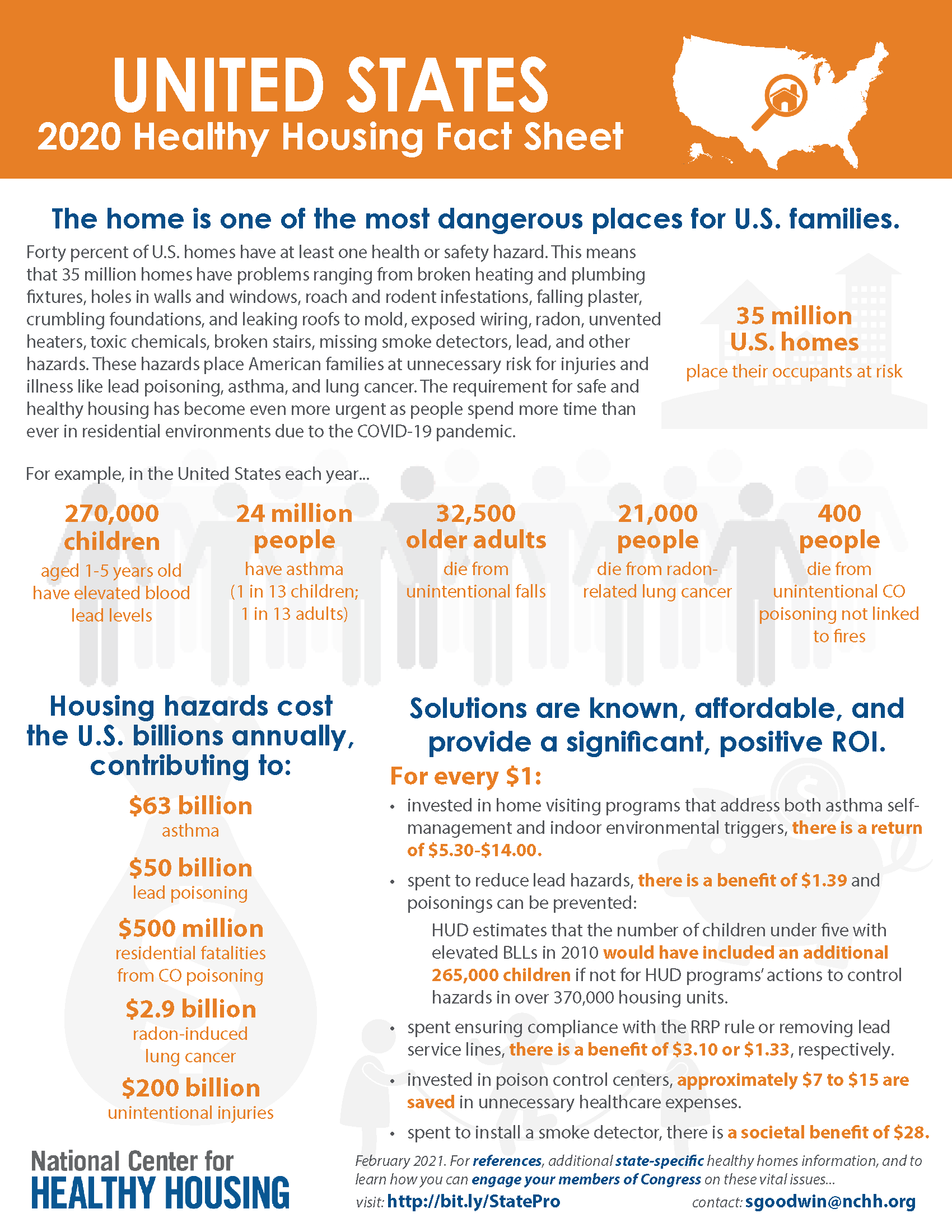 Healthy Housing Fact Sheet - United States of America 2020