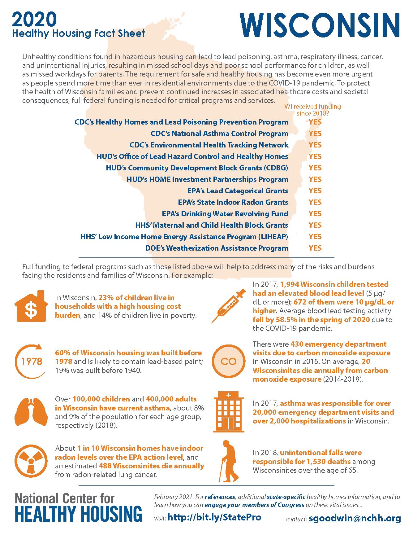 Healthy Housing Fact Sheet - Wisconsin 2020