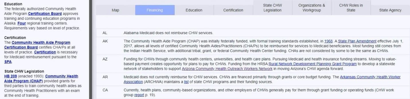 NCHH Releases New Video for NASHP CHW Maps Training